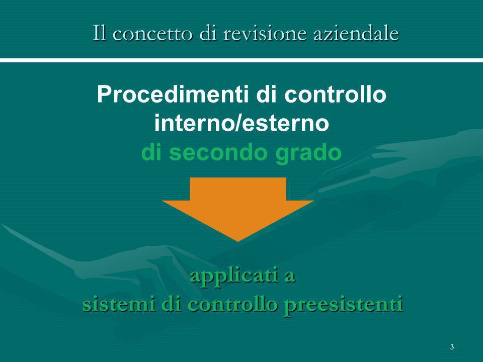 3 Il concetto di revisione aziendale applicati a sistemi di controllo preesistenti applicati a sistemi di controllo preesistenti Procedimenti di controllo interno/esterno di secondo grado Procedimenti di controllo interno/esterno di secondo grado