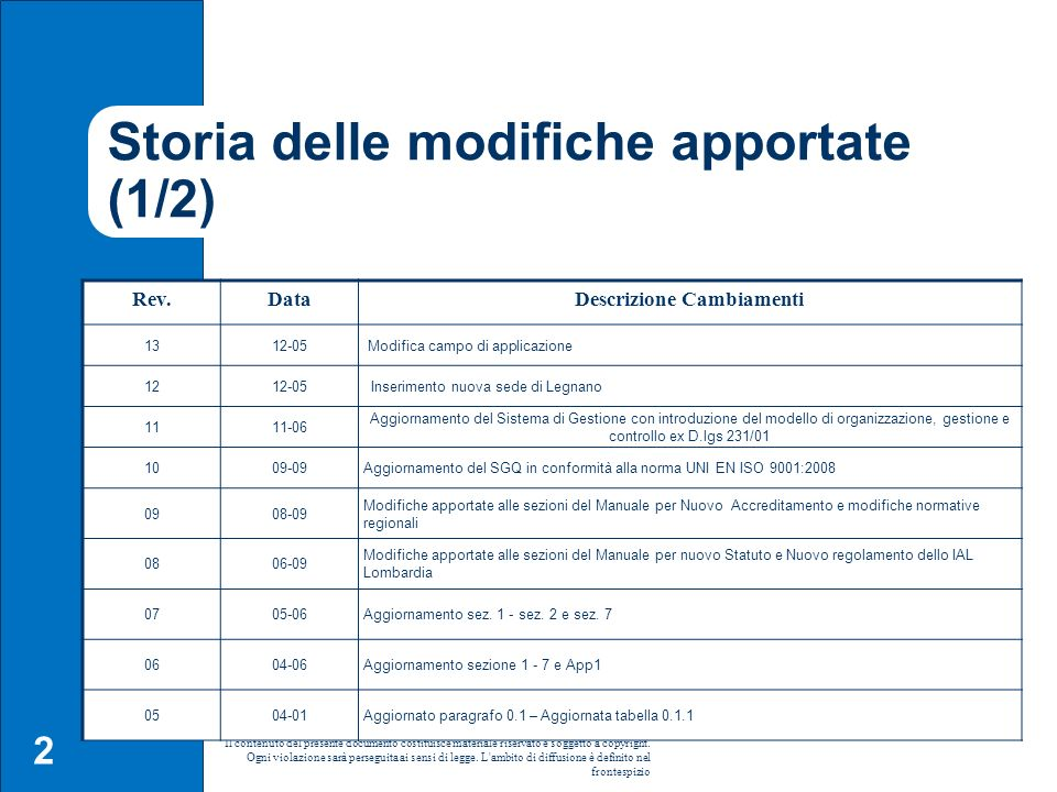 2 Storia delle modifiche apportate (1/2) Rev.DataDescrizione Cambiamenti 1312-05 Modifica campo di applicazione 1212-05 Inserimento nuova sede di Legn