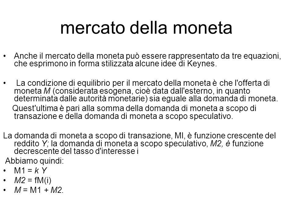 mercato della moneta Anche il mercato della moneta può essere rappresentato da tre equazioni, che esprimono in forma stilizzata alcune idee di Keynes.