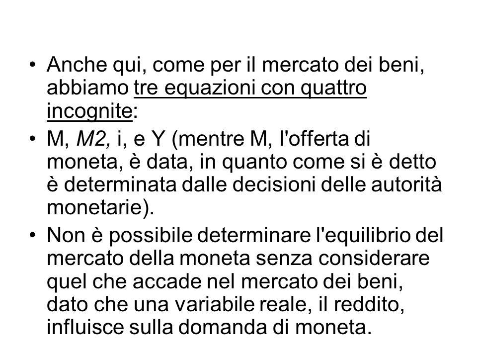 Anche qui, come per il mercato dei beni, abbiamo tre equazioni con quattro incognite: M, M2, i, e Y (mentre M, l'offerta di moneta, è data, in quanto