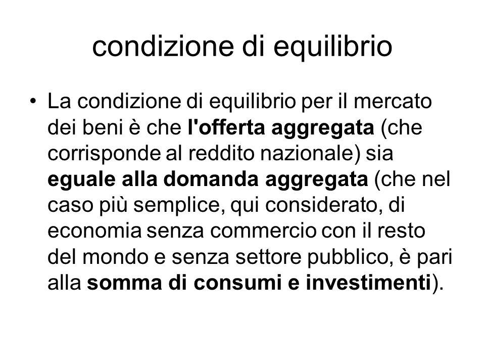 condizione di equilibrio La condizione di equilibrio per il mercato dei beni è che l'offerta aggregata (che corrisponde al reddito nazionale) sia egua