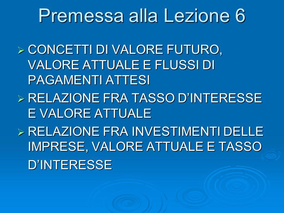 Premessa alla Lezione 6 CONCETTI DI VALORE FUTURO, VALORE ATTUALE E FLUSSI DI PAGAMENTI ATTESI CONCETTI DI VALORE FUTURO, VALORE ATTUALE E FLUSSI DI PAGAMENTI ATTESI RELAZIONE FRA TASSO DINTERESSE E VALORE ATTUALE RELAZIONE FRA TASSO DINTERESSE E VALORE ATTUALE RELAZIONE FRA INVESTIMENTI DELLE IMPRESE, VALORE ATTUALE E TASSO RELAZIONE FRA INVESTIMENTI DELLE IMPRESE, VALORE ATTUALE E TASSODINTERESSE