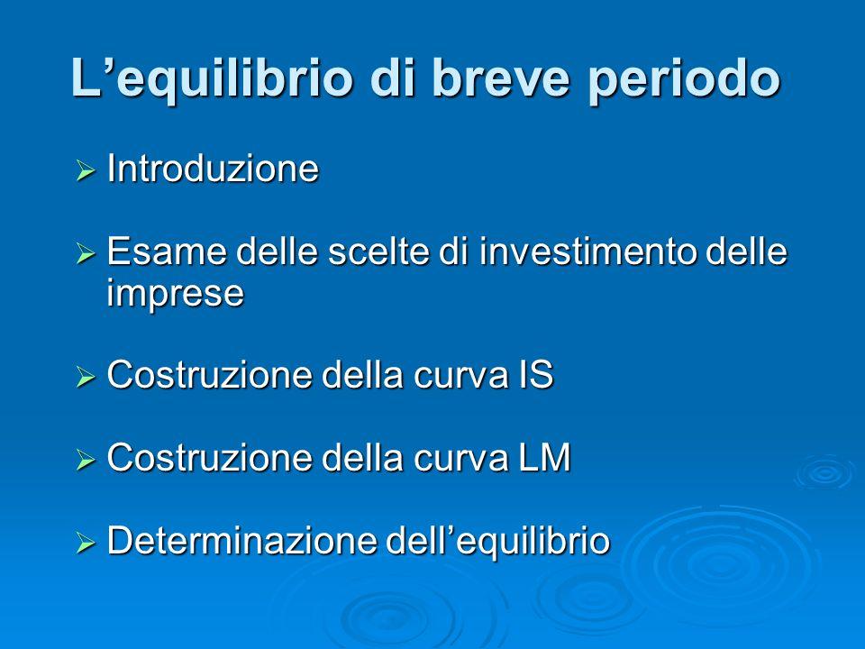 Introduzione Introduzione Esame delle scelte di investimento delle imprese Esame delle scelte di investimento delle imprese Costruzione della curva IS