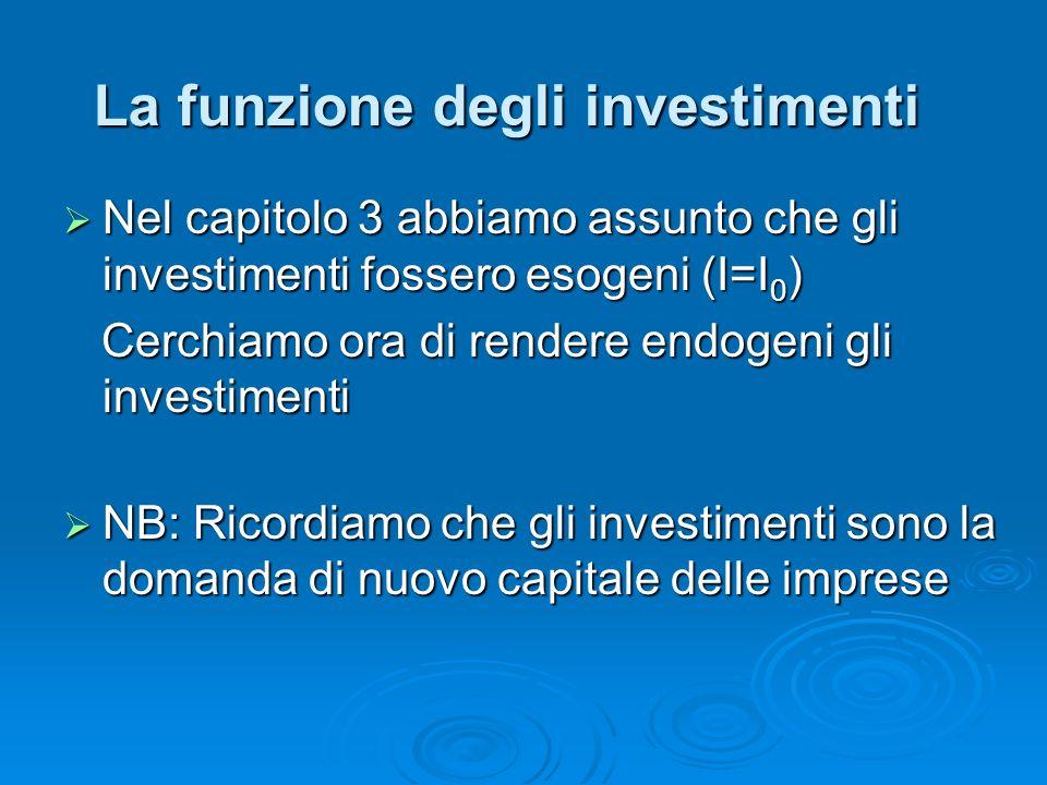 La funzione degli investimenti Nel capitolo 3 abbiamo assunto che gli investimenti fossero esogeni (I=I 0 ) Nel capitolo 3 abbiamo assunto che gli inv