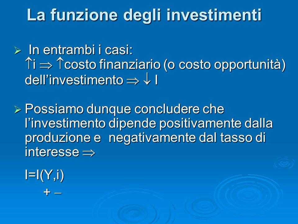 In entrambi i casi: i costo finanziario (o costo opportunità) dellinvestimento I In entrambi i casi: i costo finanziario (o costo opportunità) dellinvestimento I Possiamo dunque concludere che linvestimento dipende positivamente dalla produzione e negativamente dal tasso di interesse Possiamo dunque concludere che linvestimento dipende positivamente dalla produzione e negativamente dal tasso di interesse I=I(Y,i) I=I(Y,i) + + La funzione degli investimenti