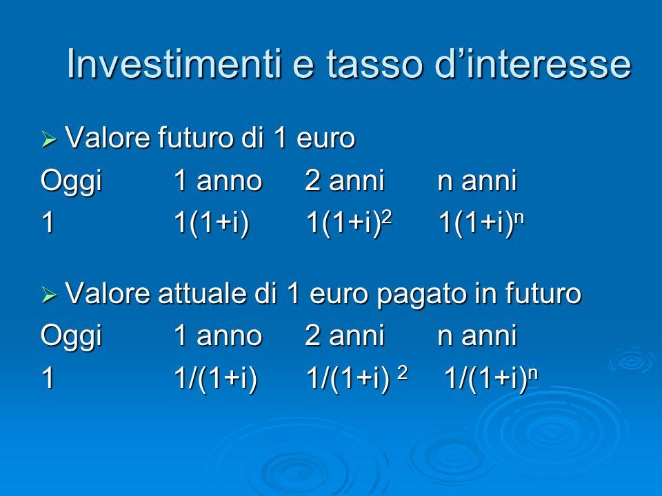 Investimenti e tasso dinteresse Valore futuro di 1 euro Valore futuro di 1 euro Oggi1 anno2 annin anni 11(1+i)1(1+i) 2 1(1+i) n Valore attuale di 1 eu