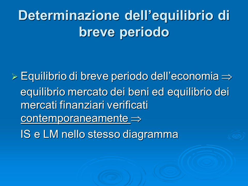 Determinazione dellequilibrio di breve periodo Equilibrio di breve periodo delleconomia Equilibrio di breve periodo delleconomia equilibrio mercato dei beni ed equilibrio dei mercati finanziari verificati contemporaneamente equilibrio mercato dei beni ed equilibrio dei mercati finanziari verificati contemporaneamente IS e LM nello stesso diagramma IS e LM nello stesso diagramma