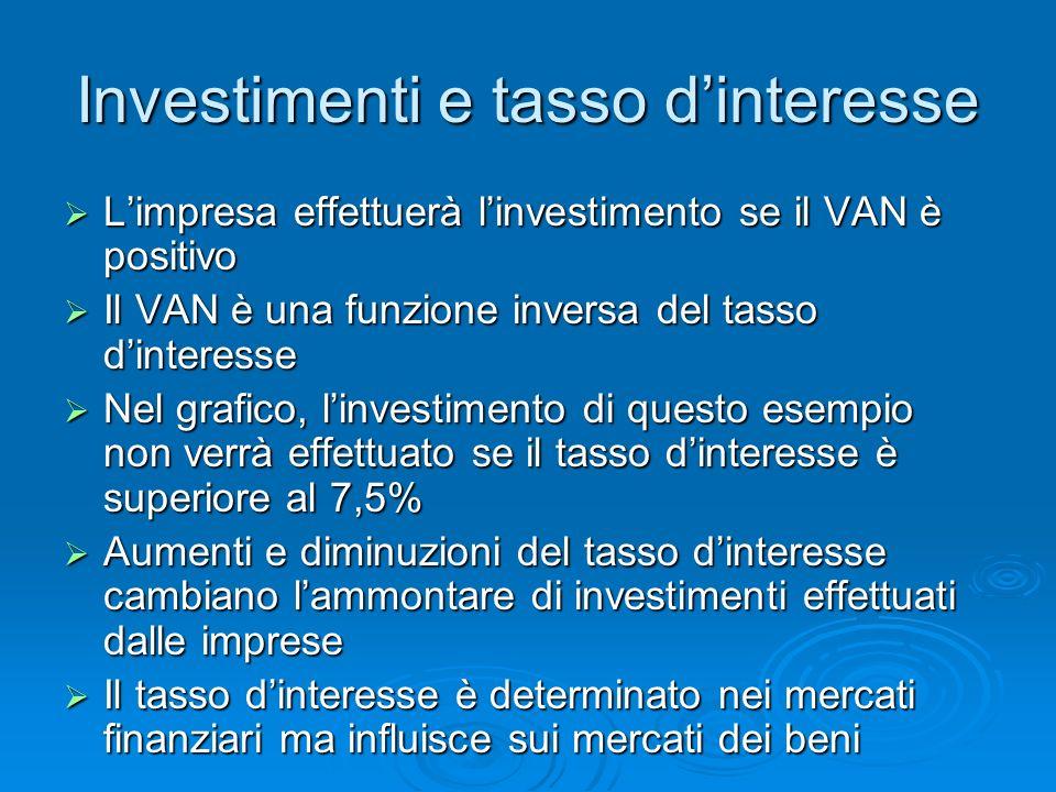 Investimenti e tasso dinteresse Limpresa effettuerà linvestimento se il VAN è positivo Limpresa effettuerà linvestimento se il VAN è positivo Il VAN è