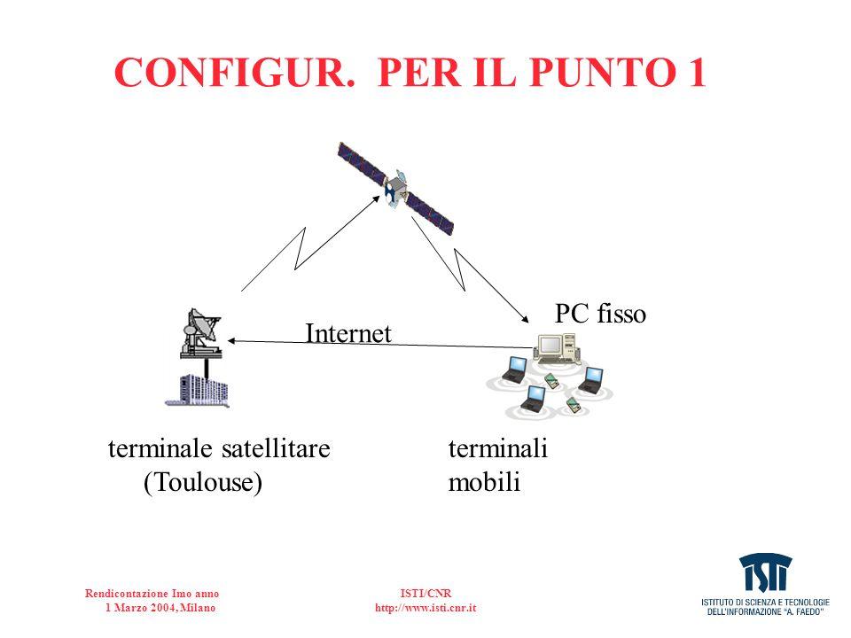 Rendicontazione Imo anno 1 Marzo 2004, Milano ISTI/CNR http://www.isti.cnr.it CONFIGUR. PER IL PUNTO 1 PC fisso terminali mobili terminale satellitare
