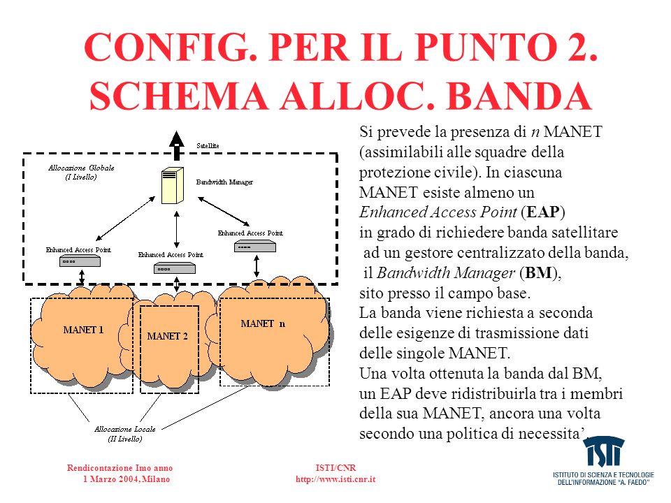 Rendicontazione Imo anno 1 Marzo 2004, Milano ISTI/CNR http://www.isti.cnr.it CONFIG. PER IL PUNTO 2. SCHEMA ALLOC. BANDA Si prevede la presenza di n
