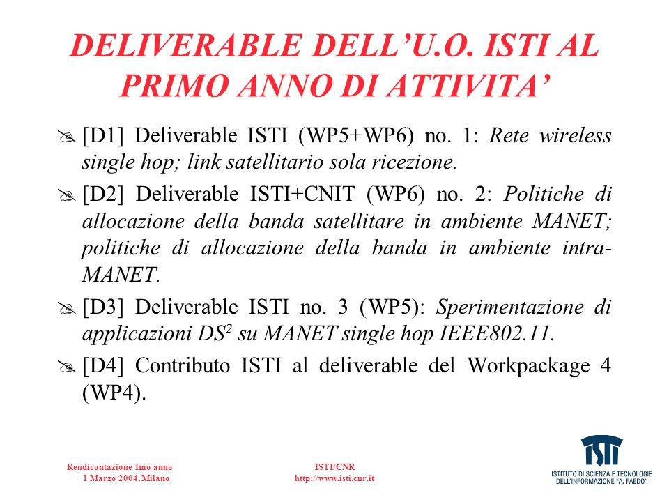 Rendicontazione Imo anno 1 Marzo 2004, Milano ISTI/CNR http://www.isti.cnr.it DELIVERABLE DELLU.O. ISTI AL PRIMO ANNO DI ATTIVITA [D1] Deliverable IST