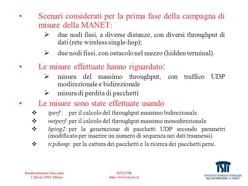 Rendicontazione Imo anno 1 Marzo 2004, Milano ISTI/CNR http://www.isti.cnr.it Nel primo anno di attività è stata anche avviata lattività sui protocolli di routing per MANET.