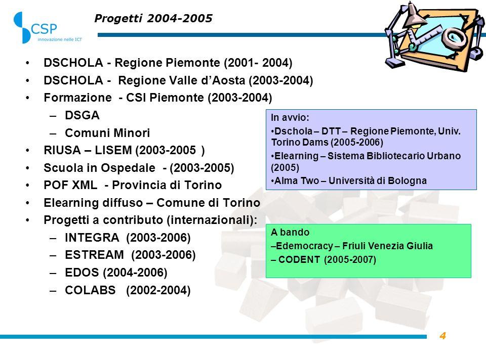 4 Progetti 2004-2005 DSCHOLA - Regione Piemonte (2001- 2004) DSCHOLA - Regione Valle dAosta (2003-2004) Formazione - CSI Piemonte (2003-2004) –DSGA –Comuni Minori RIUSA – LISEM (2003-2005 ) Scuola in Ospedale - (2003-2005) POF XML - Provincia di Torino Elearning diffuso – Comune di Torino Progetti a contributo (internazionali): –INTEGRA (2003-2006) –ESTREAM (2003-2006) –EDOS (2004-2006) –COLABS (2002-2004) In avvio: Dschola – DTT – Regione Piemonte, Univ.