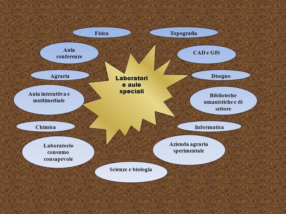 Fisica Chimica Azienda agraria sperimentale Aula conferenze Informatica Biblioteche umanistiche e di settore Laboratori e aule speciali Topografia CAD e GIS DisegnoAgraria Aula interattiva e multimediale Laboratorio consumo consapevole Scienze e biologia