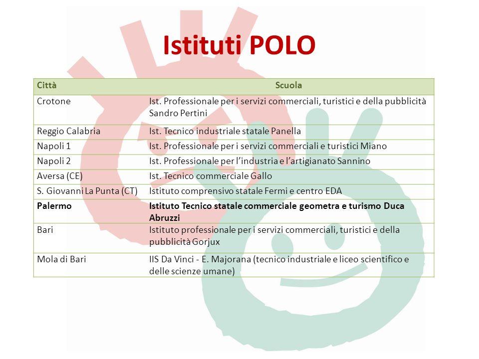 Istituti POLO CittàScuola CrotoneIst.