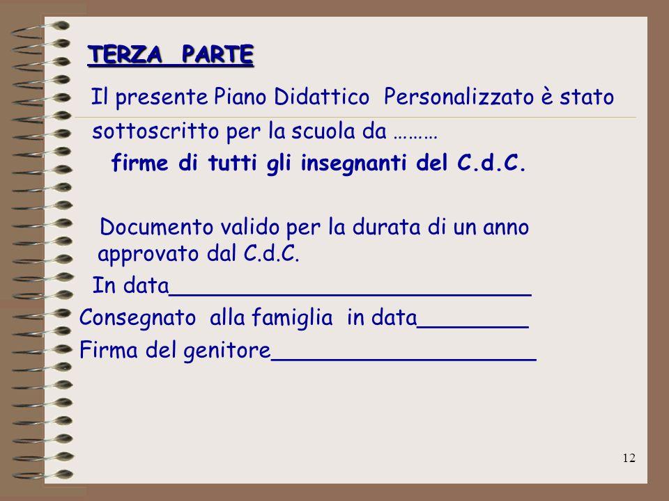 12 TERZA PARTE Il presente Piano Didattico Personalizzato è stato sottoscritto per la scuola da ……… firme di tutti gli insegnanti del C.d.C. Documento