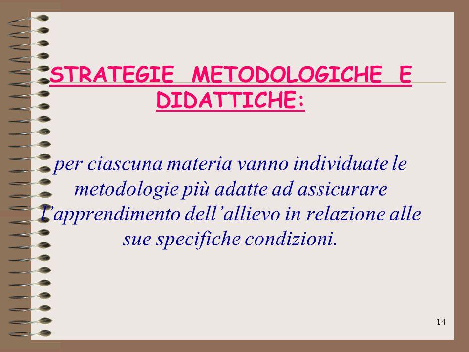 14 STRATEGIE METODOLOGICHE E DIDATTICHE: per ciascuna materia vanno individuate le metodologie più adatte ad assicurare lapprendimento dellallievo in