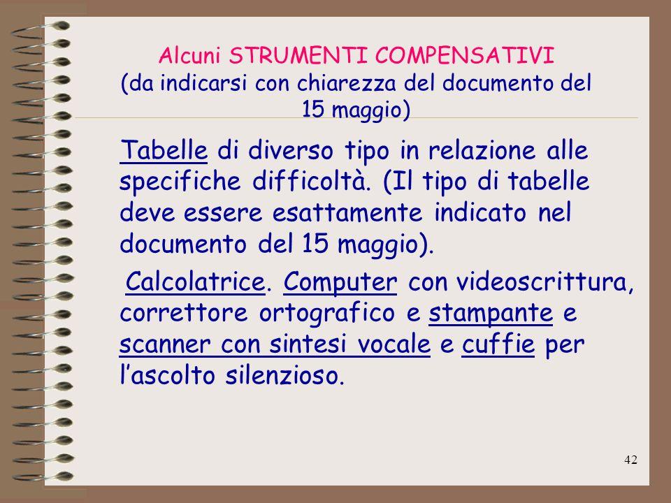 42 Alcuni STRUMENTI COMPENSATIVI (da indicarsi con chiarezza del documento del 15 maggio) Tabelle di diverso tipo in relazione alle specifiche diffico