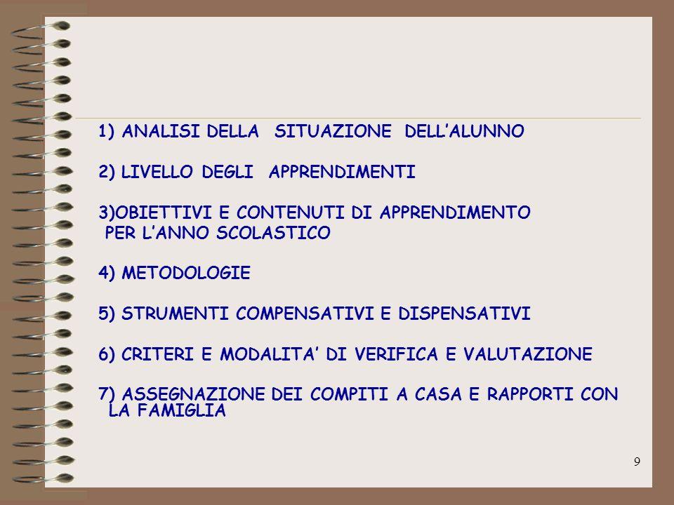 9 1) ANALISI DELLA SITUAZIONE DELLALUNNO 2) LIVELLO DEGLI APPRENDIMENTI 3)OBIETTIVI E CONTENUTI DI APPRENDIMENTO PER LANNO SCOLASTICO 4) METODOLOGIE 5