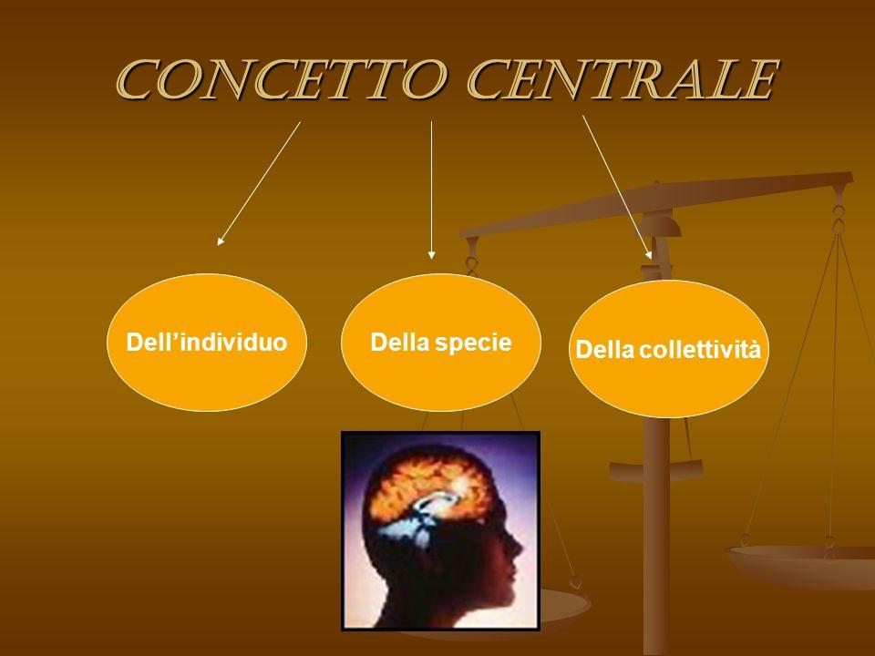 Concetto centrale DellindividuoDella specie Della collettività