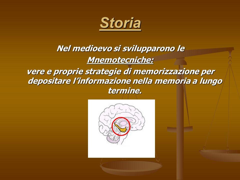 Storia Nel medioevo si svilupparono le Mnemotecniche: vere e proprie strategie di memorizzazione per depositare linformazione nella memoria a lungo te