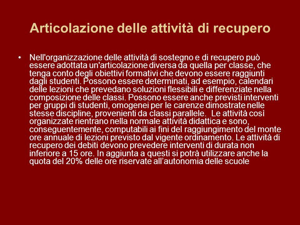 Come funziona in Italia I regi decreti e lesame di riparazione Le norme per listruzione, regolamentate dai regi decreti degli anni 20, prevedevano gli esami di riparazione per gli studenti che non conseguivano la sufficienza.