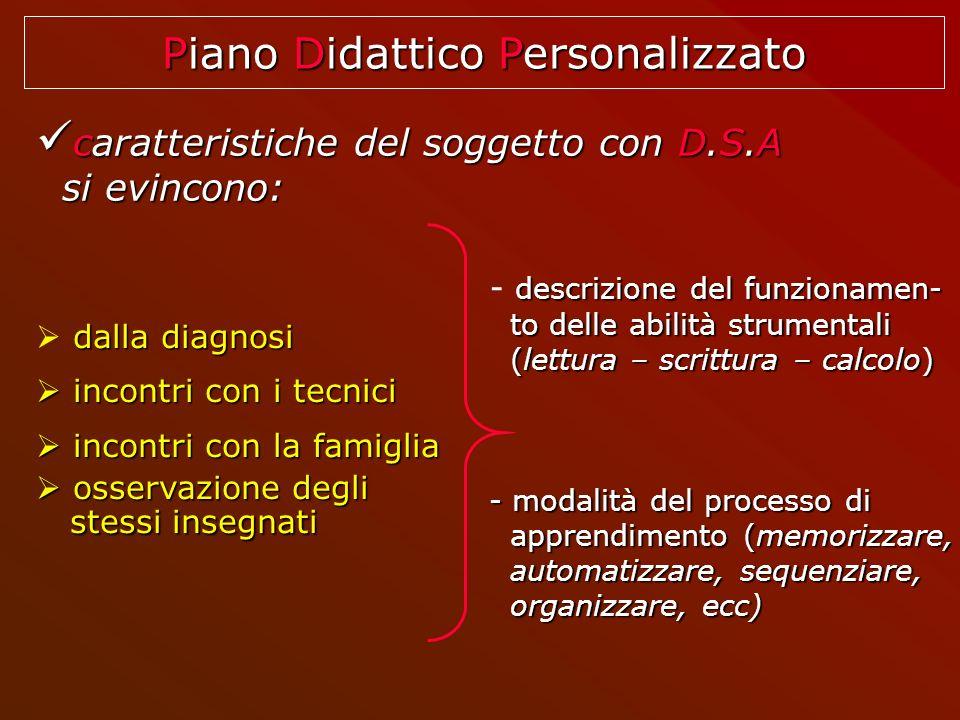 dalla diagnosi i incontri con i tecnici ncontri con la famiglia o osservazione degli stessi insegnati descrizione del funzionamen- - descrizione del f
