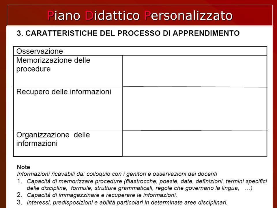 strategie metodologiche / didattiche individuate strategie metodologiche / didattiche individuate dal Consiglio di Classe per il soggetto con D.S.A.