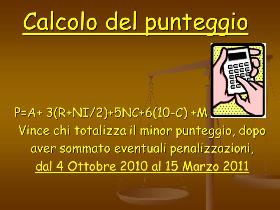 Calcolo del punteggio P=A+ 3(R+NI/2)+5NC+6(10-C) +M P=A+ 3(R+NI/2)+5NC+6(10-C) +M Vince chi totalizza il minor punteggio, dopo aver sommato eventuali