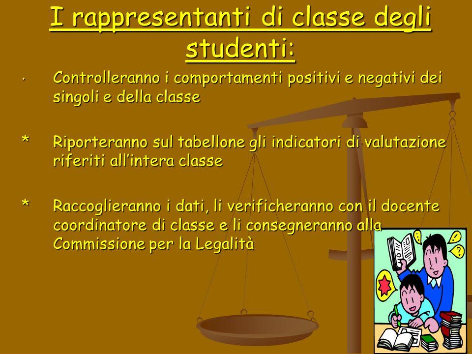I rappresentanti di classe degli studenti: Controlleranno i comportamenti positivi e negativi dei singoli e della classe Controlleranno i comportament