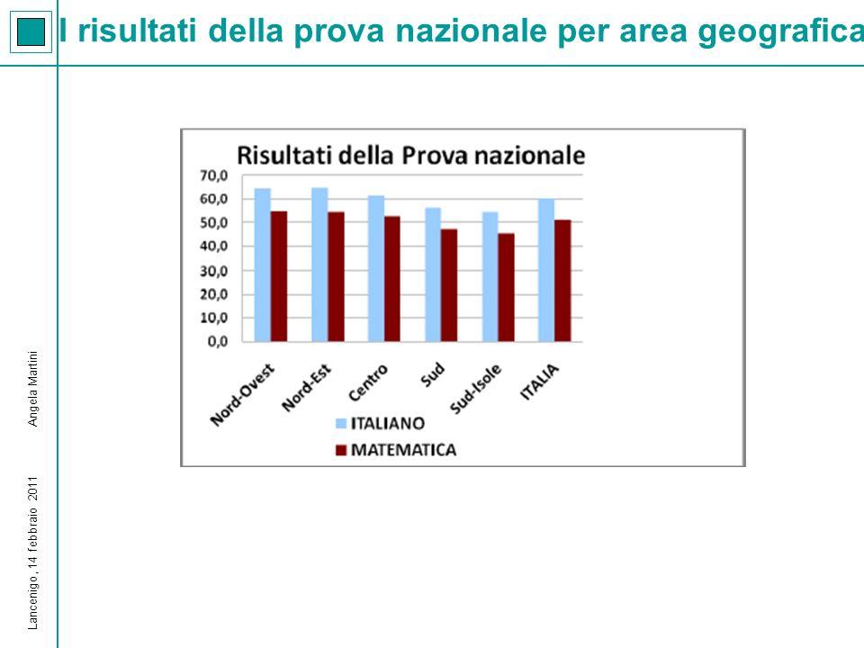 I risultati della prova nazionale per area geografica Lancenigo, 14 febbraio 2011 Angela Martini