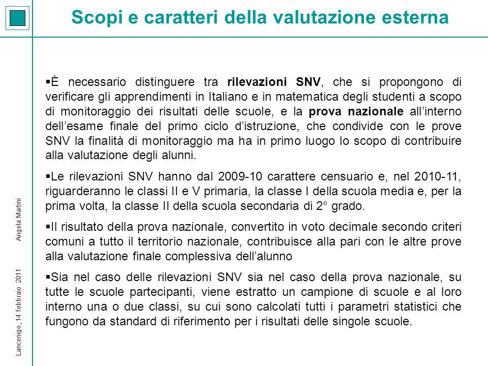 Differenza dei risultati della prova di Matematica rispetto alla media italiana per area geografica Lancenigo, 14 febbraio 2011 Angela Martini