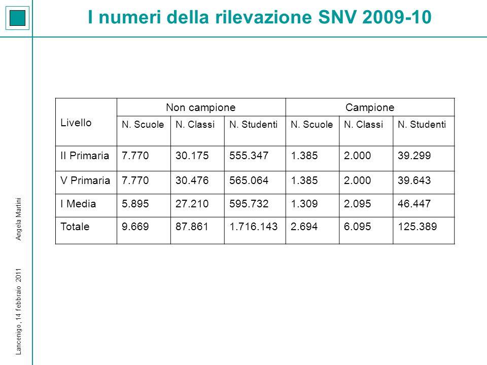 I numeri della rilevazione SNV 2009-10 Livello Non campioneCampione N.