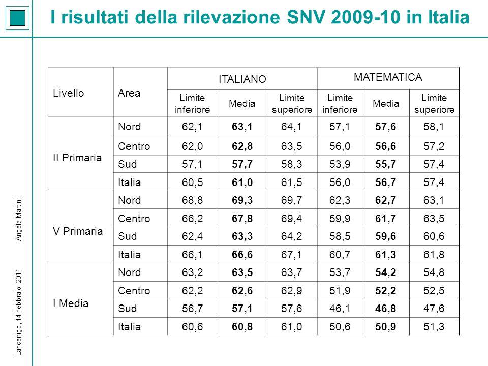 Varianza tra scuole in rapporto alla varianza totale dei risultati in Matematica per area geografica Lancenigo, 14 febbraio 2011 Angela Martini