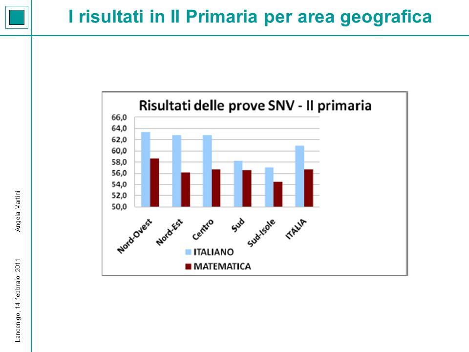 I risultati in II Primaria per area geografica Lancenigo, 14 febbraio 2011 Angela Martini