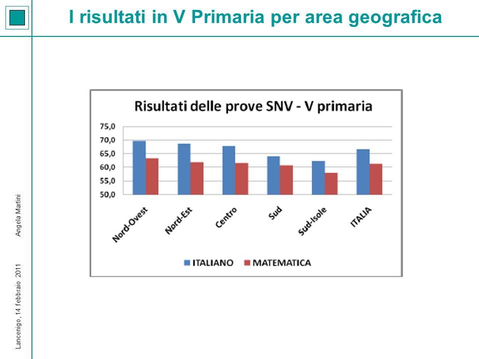 I risultati in V Primaria per area geografica Lancenigo, 14 febbraio 2011 Angela Martini