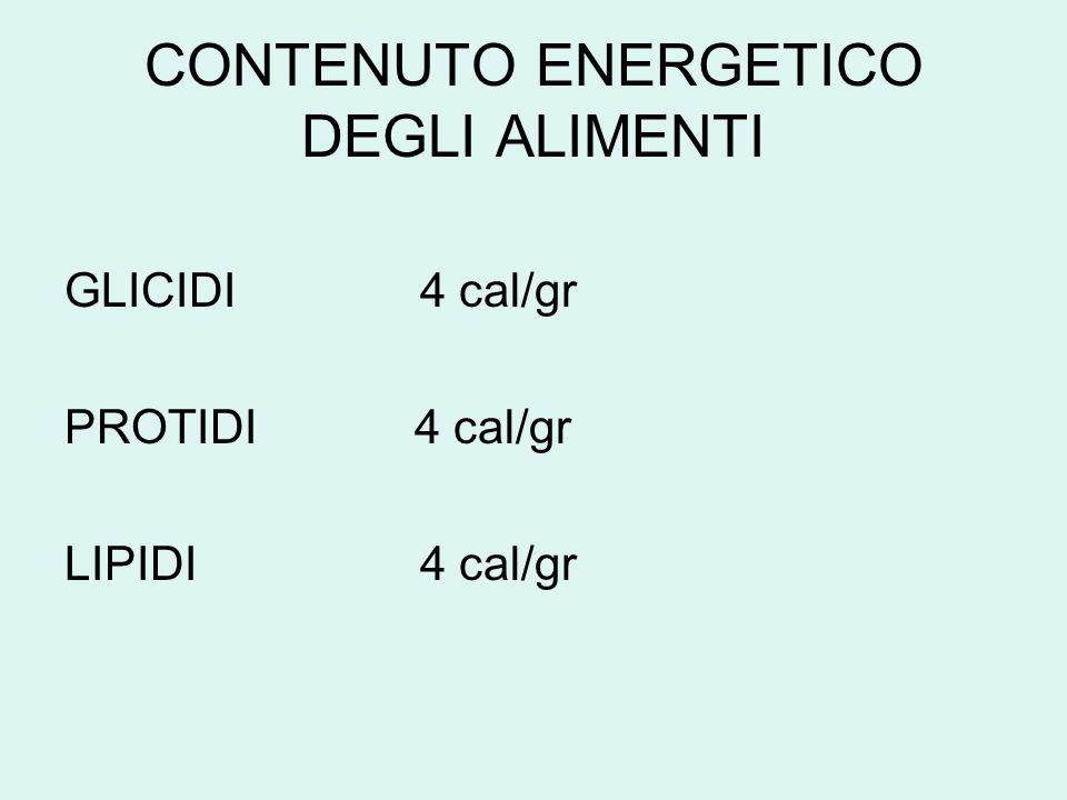 CONTENUTO ENERGETICO DEGLI ALIMENTI GLICIDI 4 cal/gr PROTIDI 4 cal/gr LIPIDI 4 cal/gr