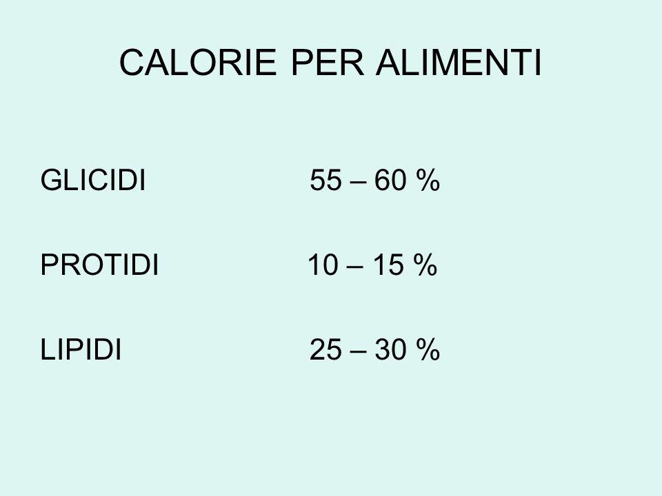 CALORIE PER ALIMENTI GLICIDI 55 – 60 % PROTIDI 10 – 15 % LIPIDI 25 – 30 %