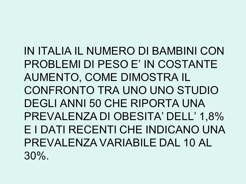 IN ITALIA IL NUMERO DI BAMBINI CON PROBLEMI DI PESO E IN COSTANTE AUMENTO, COME DIMOSTRA IL CONFRONTO TRA UNO UNO STUDIO DEGLI ANNI 50 CHE RIPORTA UNA