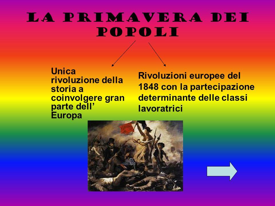 LA PRIMAVERA DEI POPOLI Unica rivoluzione della storia a coinvolgere gran parte dell Europa Rivoluzioni europee del 1848 con la partecipazione determinante delle classi lavoratrici