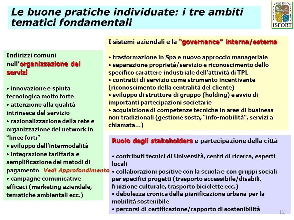 12 Le buone pratiche individuate: i tre ambiti tematici fondamentali organizzazionedei servizi Indirizzi comuni nell organizzazione dei servizi innova