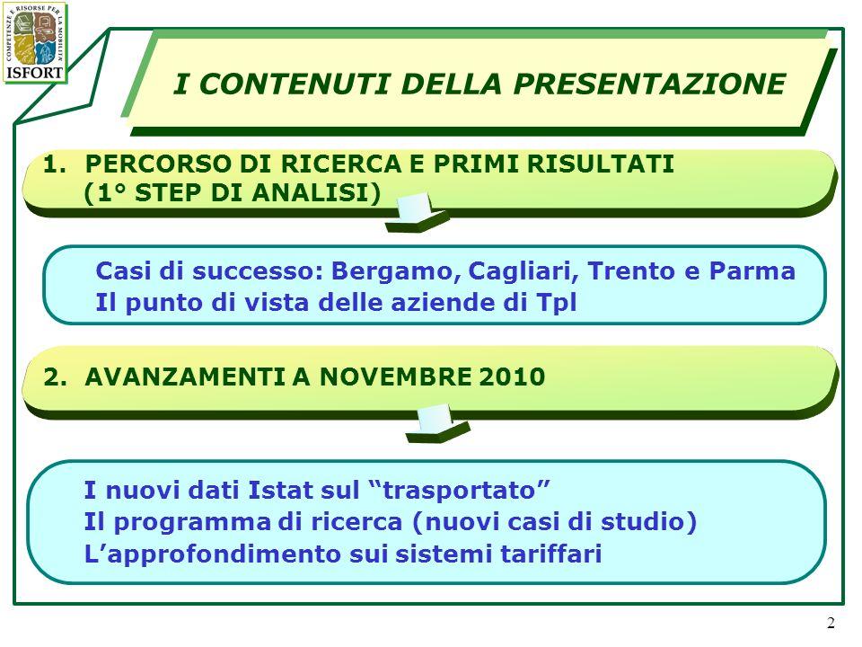 23 1.PERCORSO DI RICERCA E PRIMI RISULTATI (1° STEP DI ANALISI) I CONTENUTI DELLA PRESENTAZIONE 2.