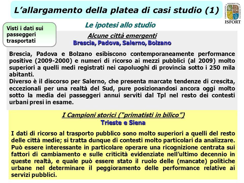 21 Lallargamento della platea di casi studio (1) Le ipotesi allo studio Alcune città emergenti Brescia, Padova, Salerno, Bolzano Brescia, Padova e Bol