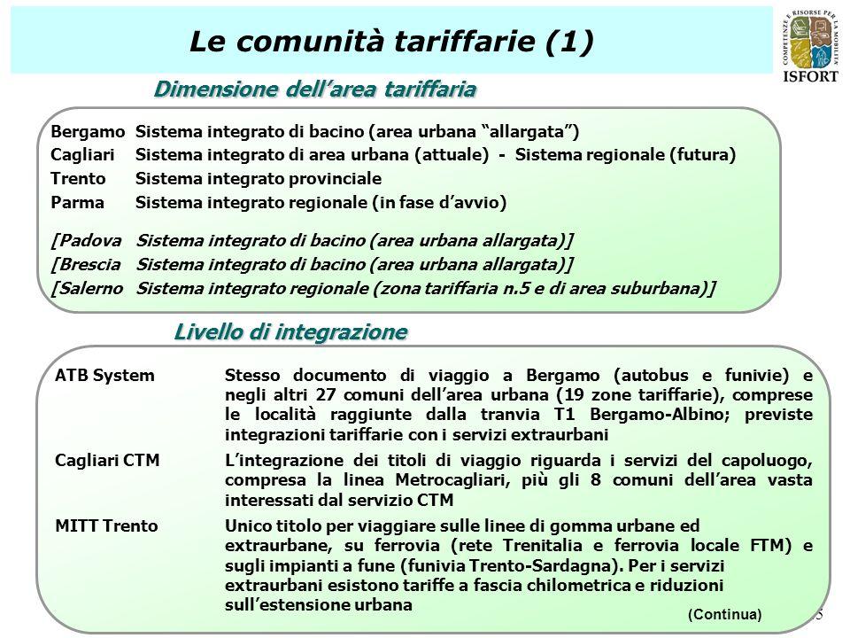 25 BergamoSistema integrato di bacino (area urbana allargata) CagliariSistema integrato di area urbana (attuale) - Sistema regionale (futura) TrentoSi