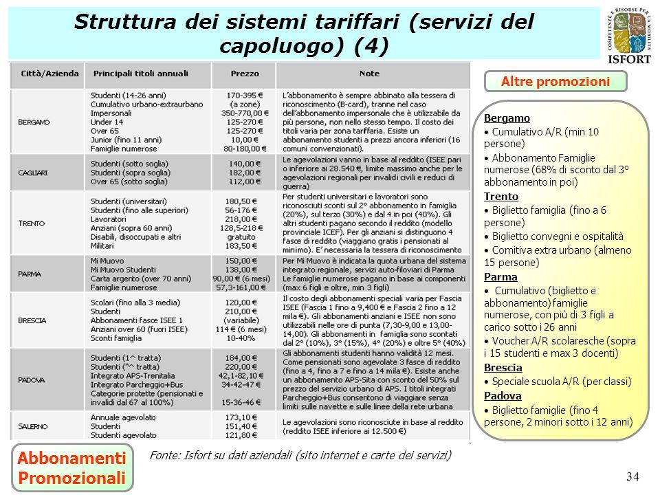 34 Struttura dei sistemi tariffari (servizi del capoluogo) (4) Altre promozioni Fonte: Isfort su dati aziendali (sito internet e carte dei servizi) Be
