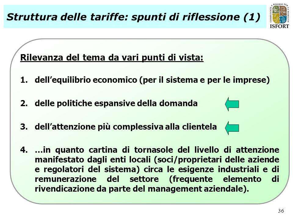 36 Rilevanza del tema da vari punti di vista: 1.dellequilibrio economico (per il sistema e per le imprese) 2.delle politiche espansive della domanda 3