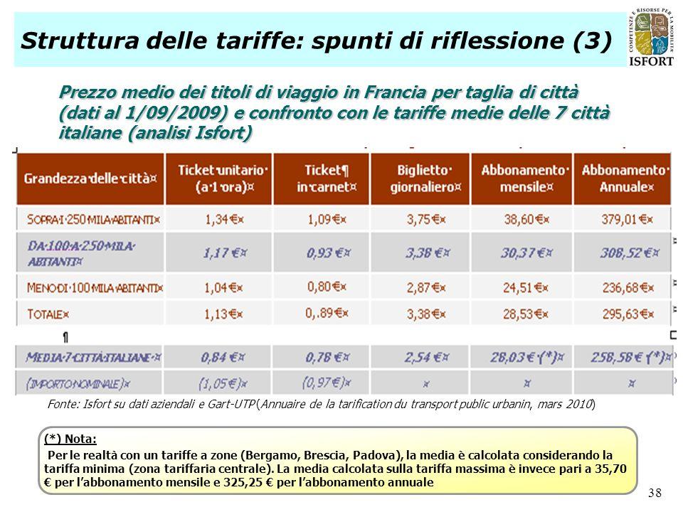 38 Prezzo medio dei titoli di viaggio in Francia per taglia di città (dati al 1/09/2009) e confronto con le tariffe medie delle 7 città italiane (anal
