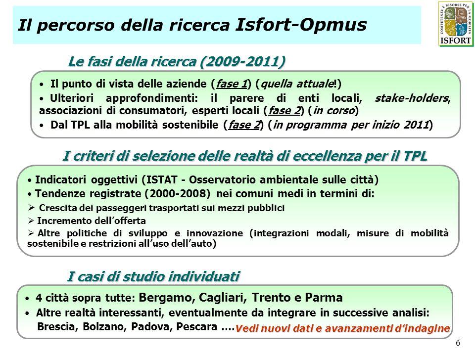17 1.PERCORSO DI RICERCA E PRIMI RISULTATI (1° STEP DI ANALISI) I CONTENUTI DELLA PRESENTAZIONE 2.