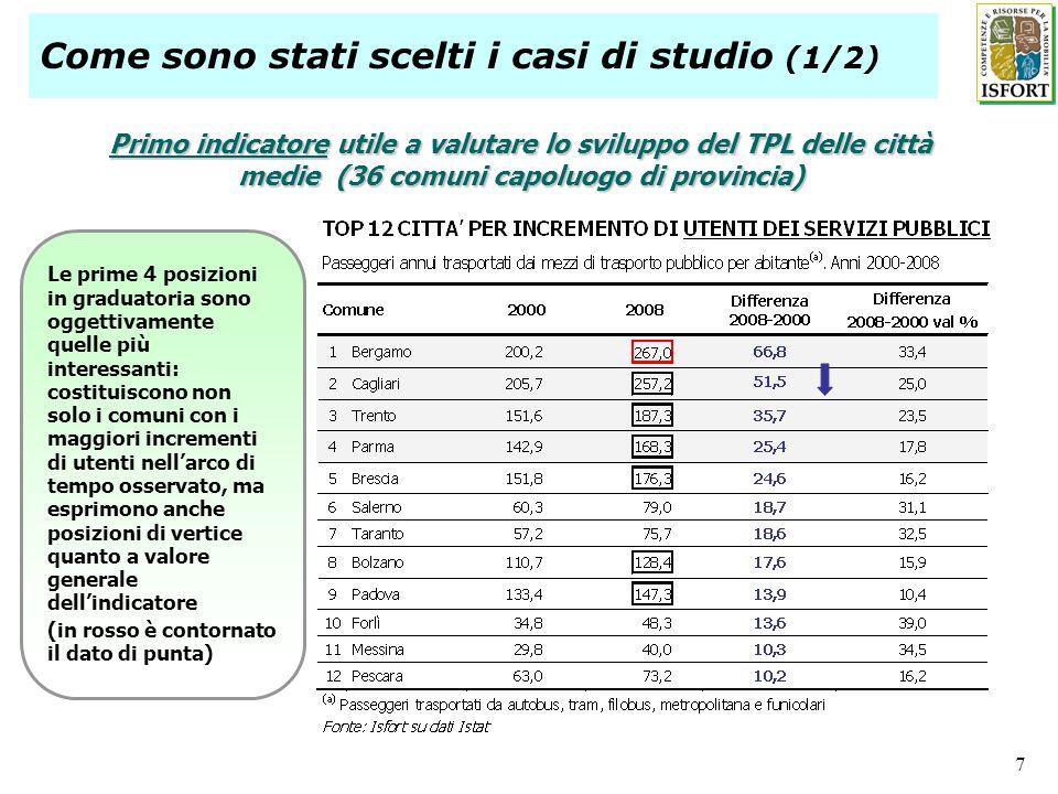 7 Primo indicatore utile a valutare lo sviluppo del TPL delle città medie (36 comuni capoluogo di provincia) Le prime 4 posizioni in graduatoria sono