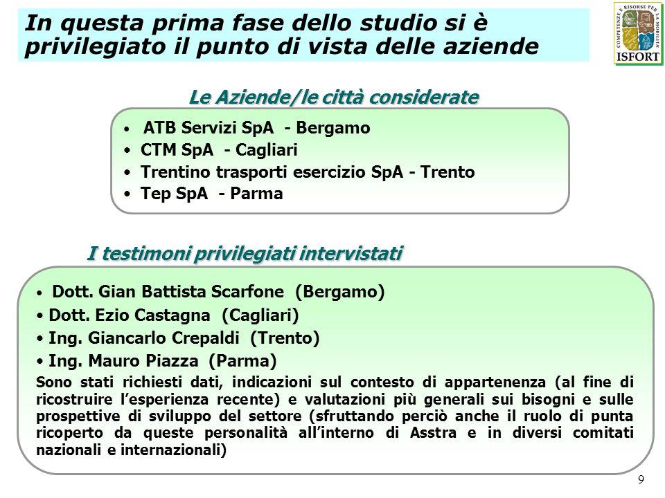 9 Le Aziende/le città considerate ATB Servizi SpA - Bergamo CTM SpA - Cagliari Trentino trasporti esercizio SpA - Trento Tep SpA - Parma I testimoni p